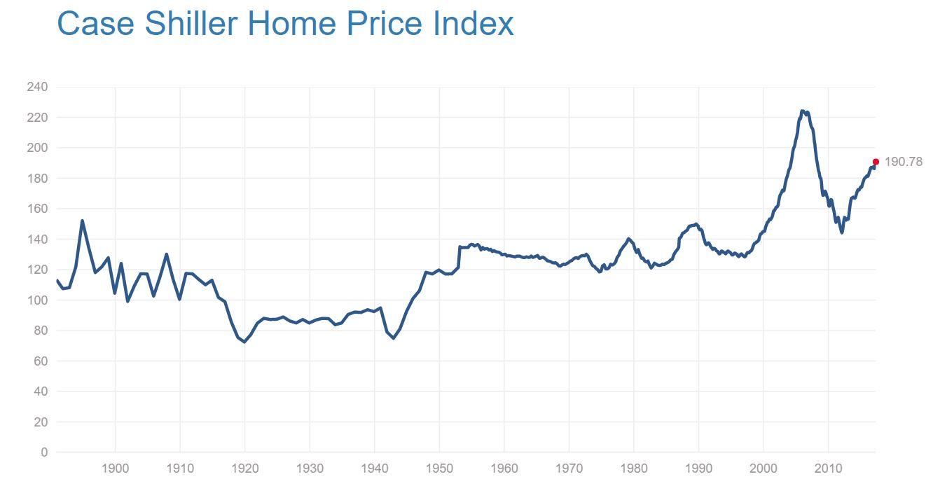 47 casa conviene comprare o affittare incassaforte - Comprare casa al grezzo conviene ...