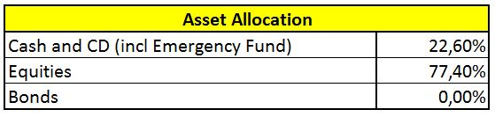 Asset Allocation 15 10 2017