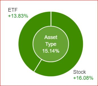 Split ETF Stocks 19 03 2018