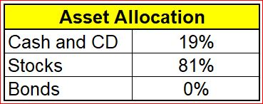 Asset Allocation 25 05 2018