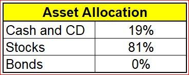Asset Allocation 25 05 2018